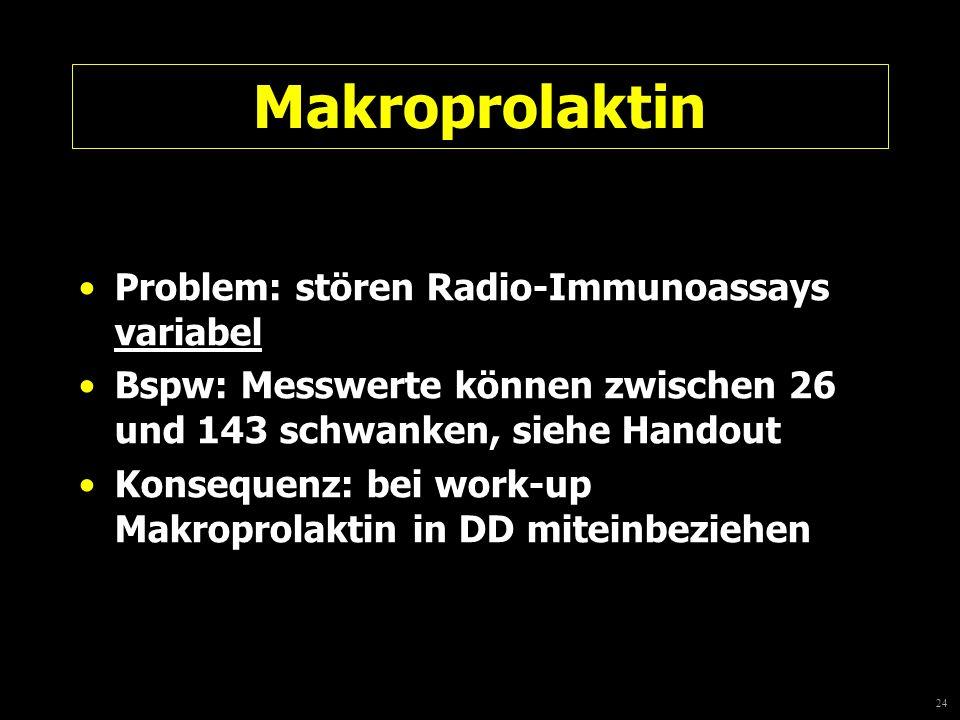 Makroprolaktin Problem: stören Radio-Immunoassays variabel