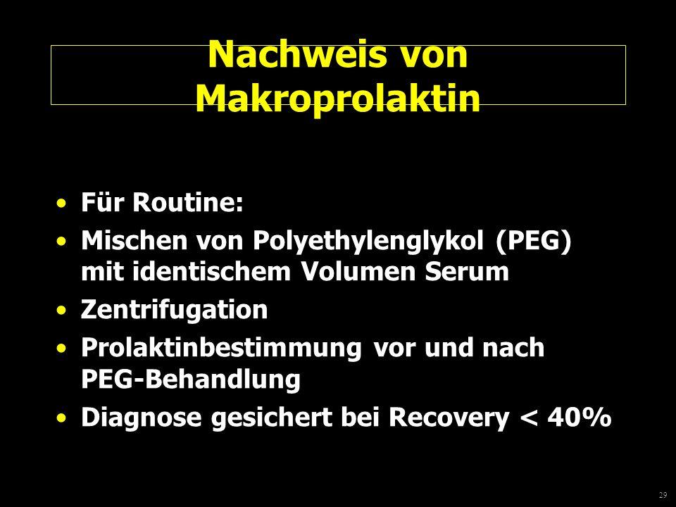 Nachweis von Makroprolaktin