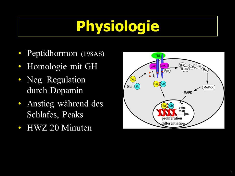 Physiologie Peptidhormon (198AS) Homologie mit GH