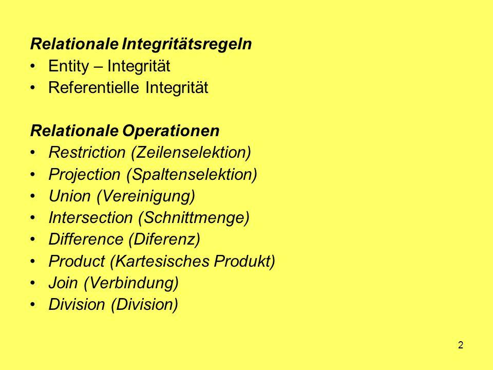 Relationale Integritätsregeln
