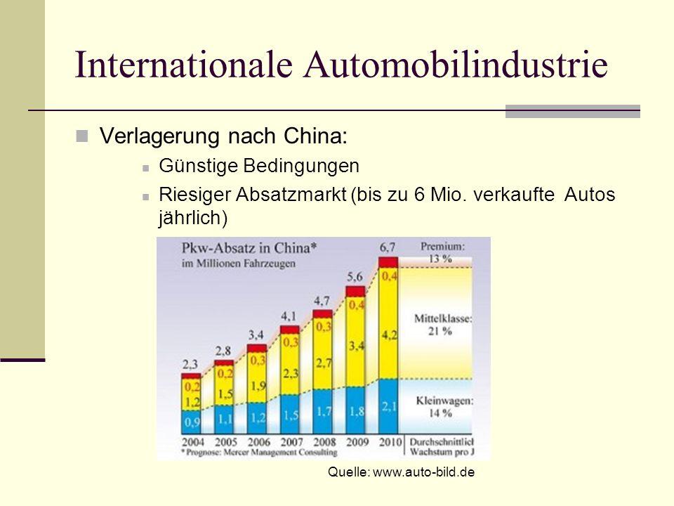 Internationale Automobilindustrie