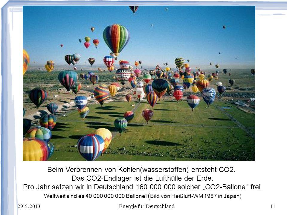 Beim Verbrennen von Kohlen(wasserstoffen) entsteht CO2.