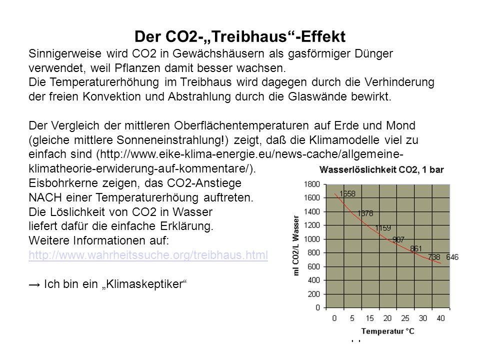 """Der CO2-""""Treibhaus -Effekt"""