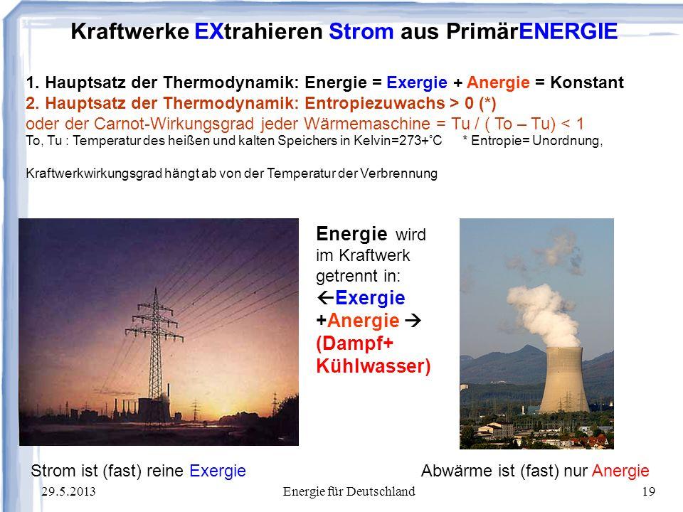 Kraftwerke EXtrahieren Strom aus PrimärENERGIE