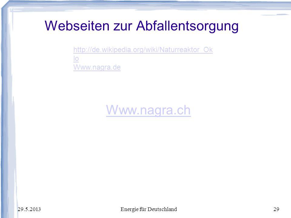 Webseiten zur Abfallentsorgung