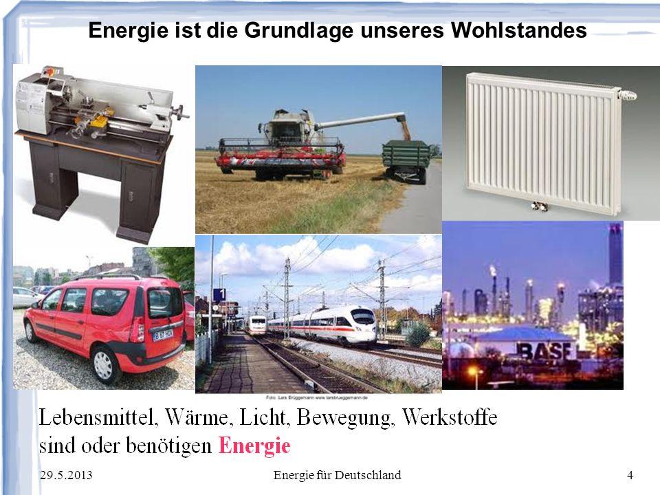 Energie ist die Grundlage unseres Wohlstandes