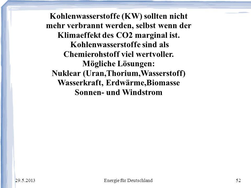 Kohlenwasserstoffe sind als Chemierohstoff viel wertvoller.