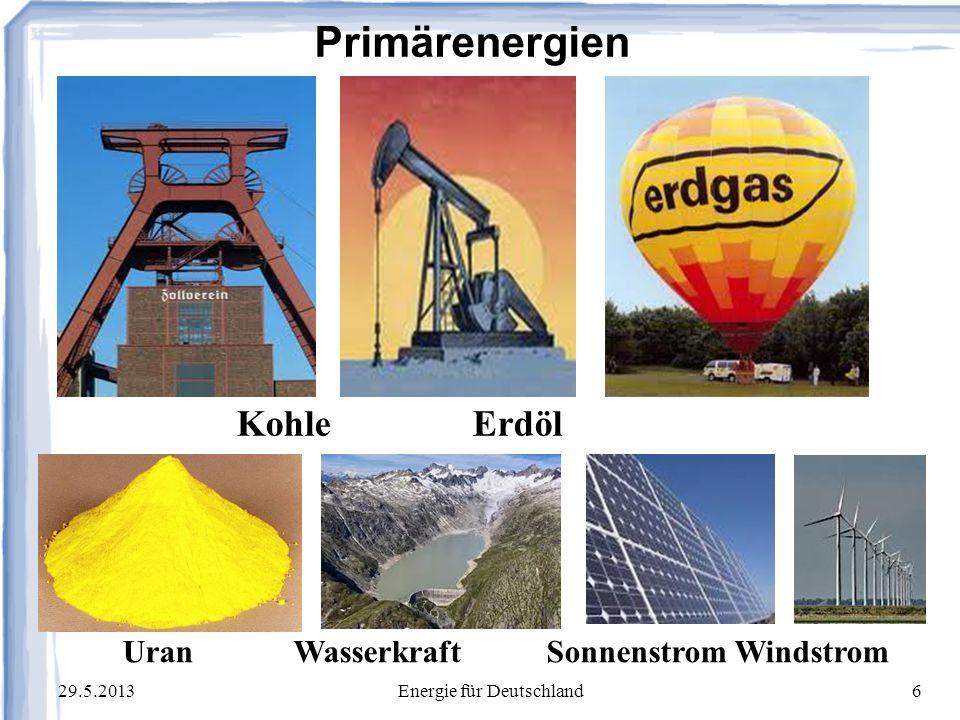 Uran Wasserkraft Sonnenstrom Windstrom