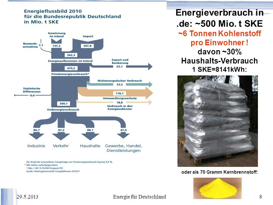 Energieverbrauch in .de: ~500 Mio. t SKE