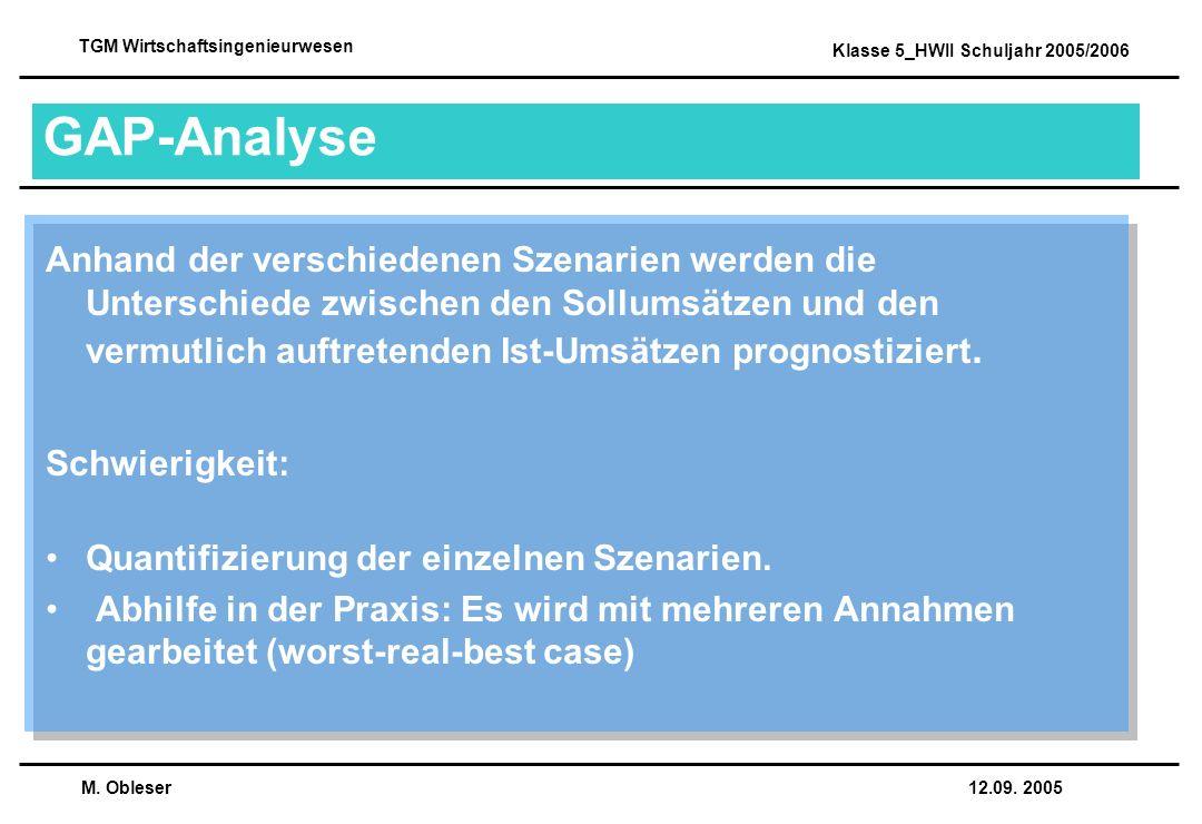 GAP-Analyse