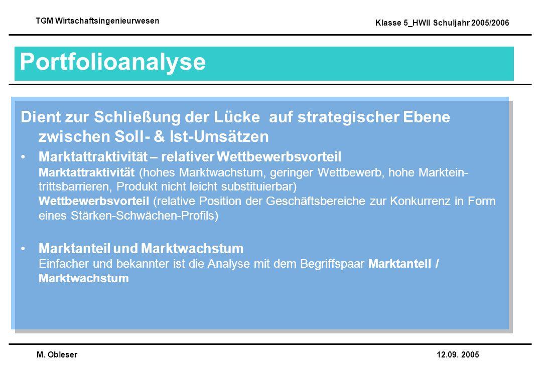 Portfolioanalyse Dient zur Schließung der Lücke auf strategischer Ebene zwischen Soll- & Ist-Umsätzen.