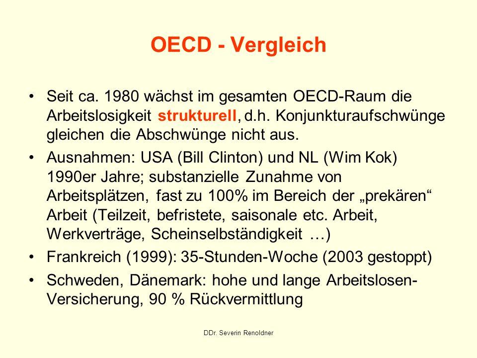 OECD - Vergleich