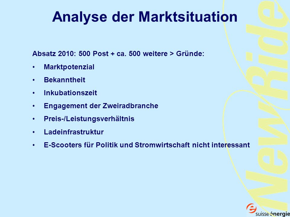 Analyse der Marktsituation