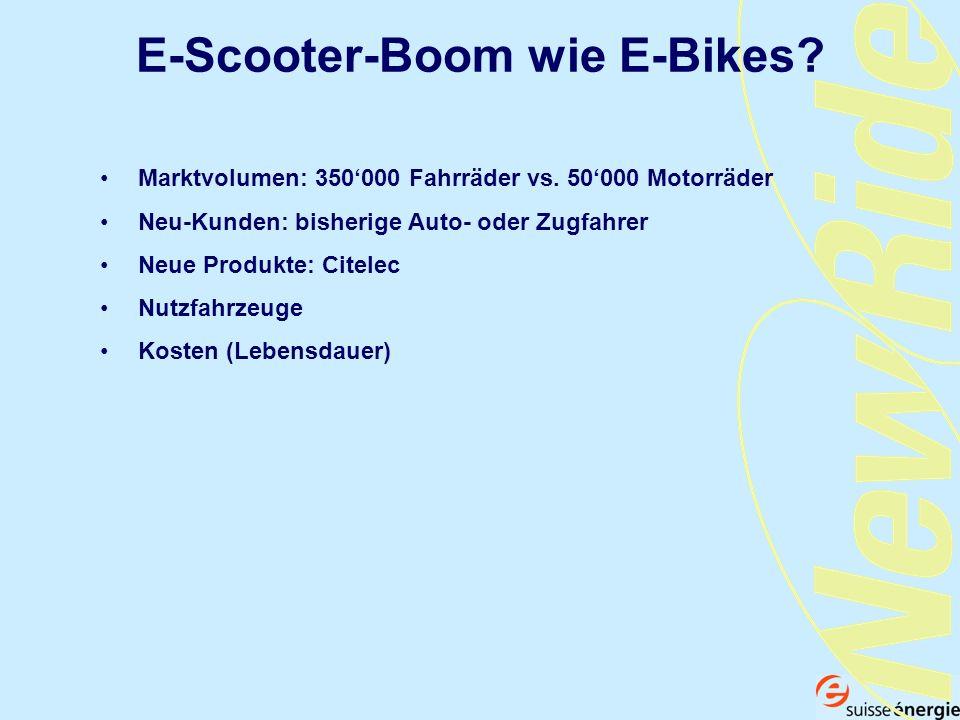 E-Scooter-Boom wie E-Bikes