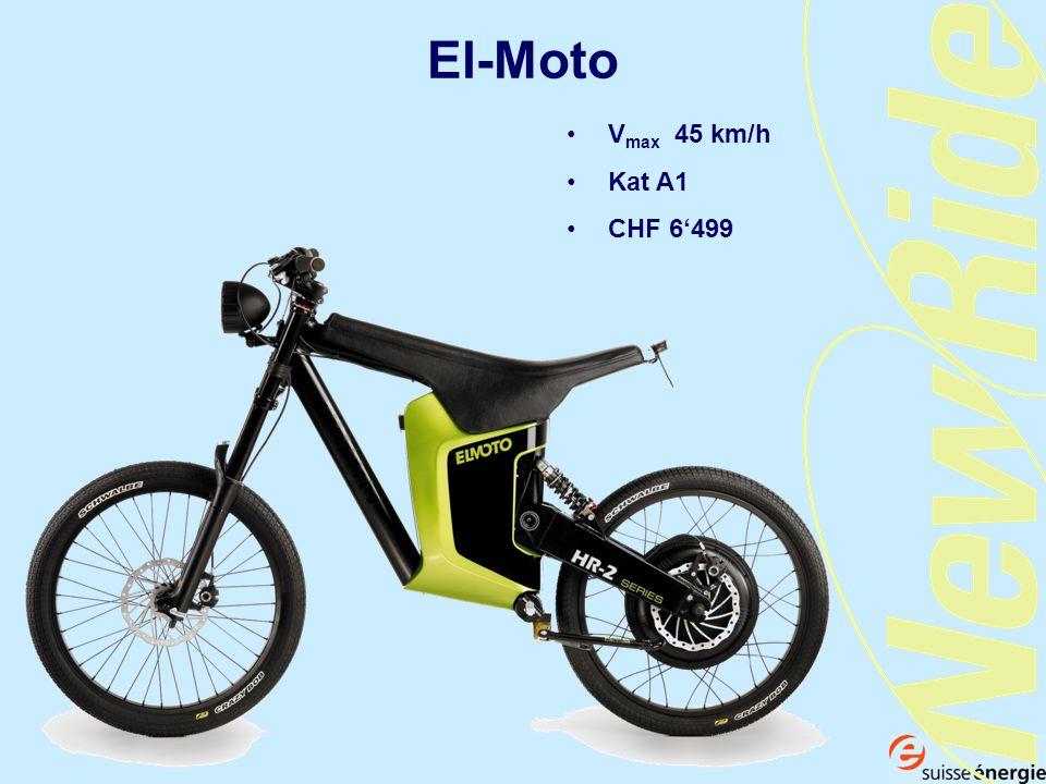 El-Moto Vmax 45 km/h Kat A1 CHF 6'499