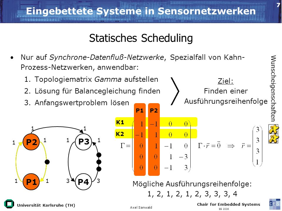 Statisches Scheduling