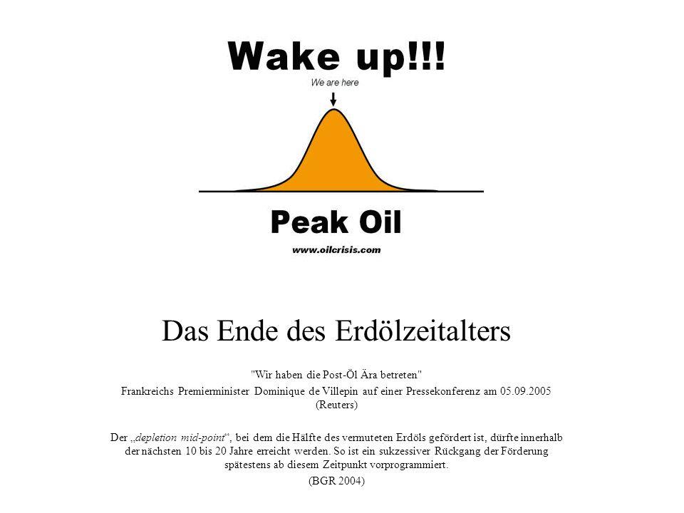 Das Ende des Erdölzeitalters