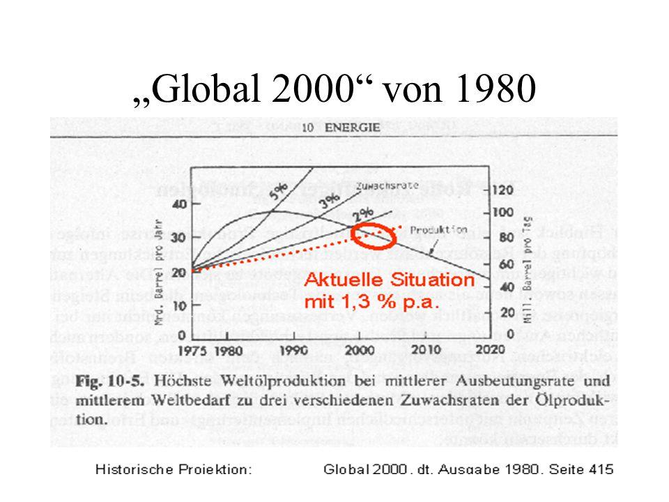 """""""Global 2000 von 1980"""