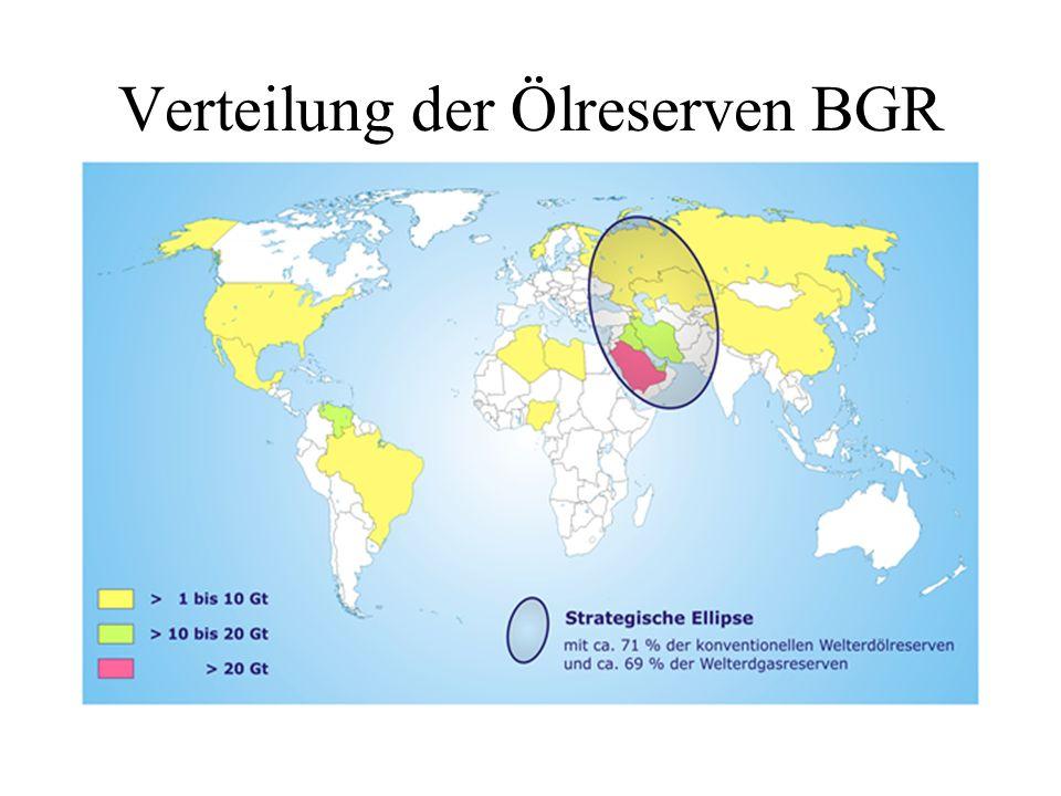 Verteilung der Ölreserven BGR