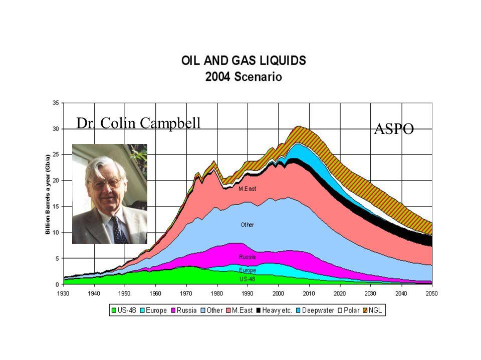 Dr. Colin Campbell ASPO
