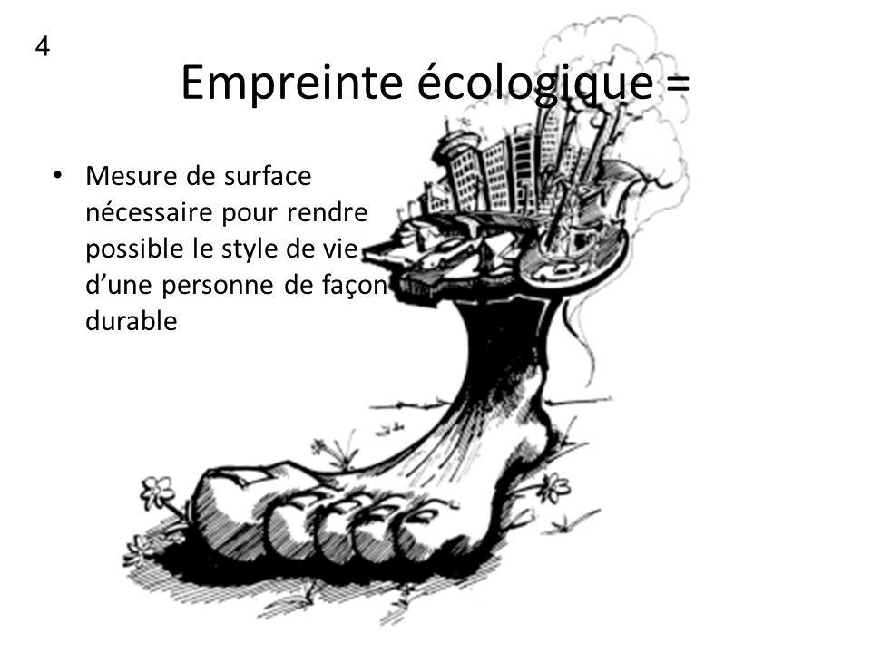 Empreinte écologique =