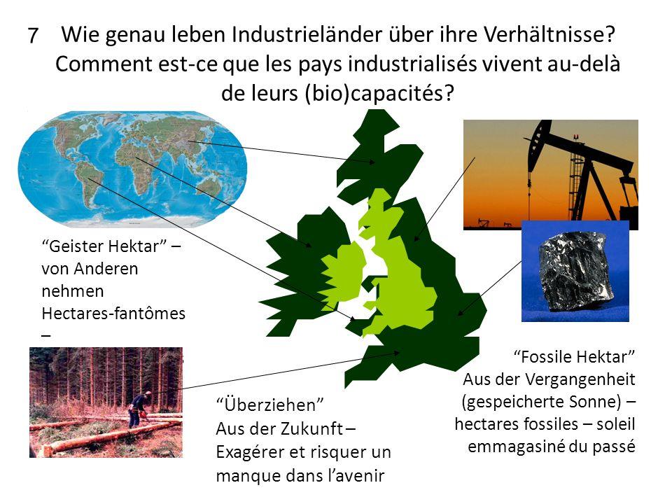 Wie genau leben Industrieländer über ihre Verhältnisse