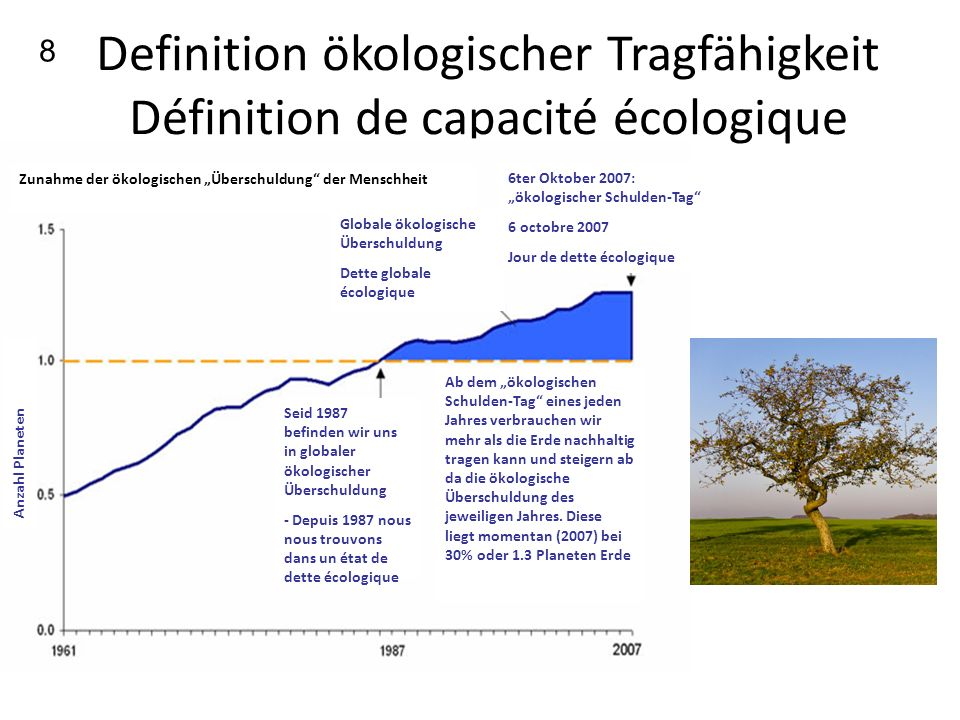 Definition ökologischer Tragfähigkeit