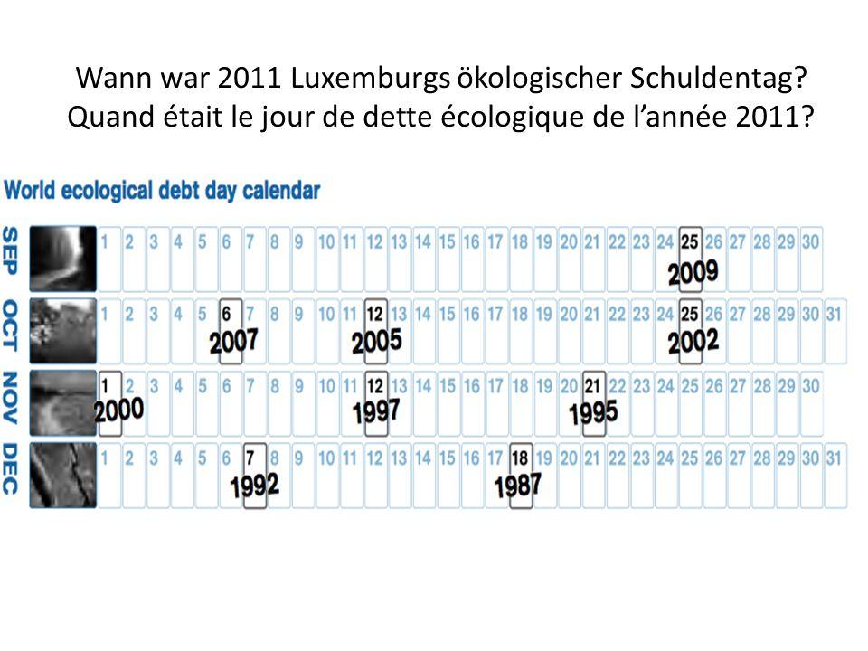 Wann war 2011 Luxemburgs ökologischer Schuldentag