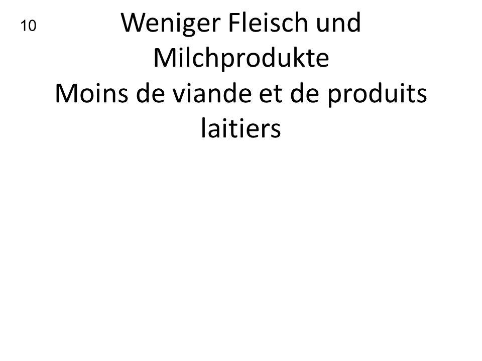 10 Weniger Fleisch und Milchprodukte Moins de viande et de produits laitiers
