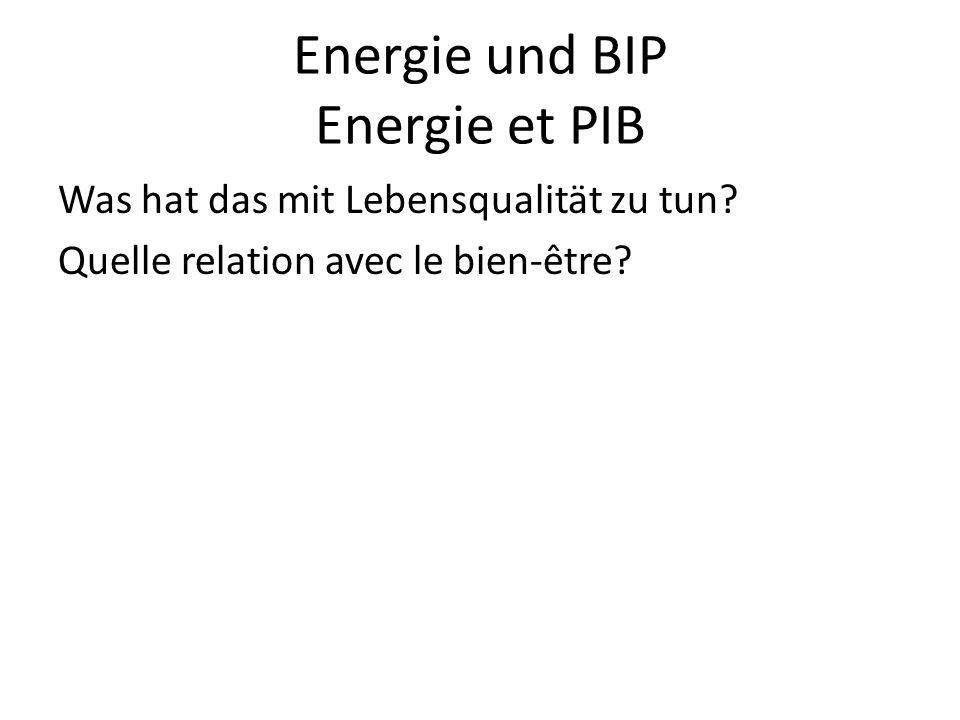 Energie und BIP Energie et PIB