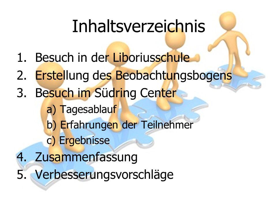 Inhaltsverzeichnis Besuch in der Liboriusschule