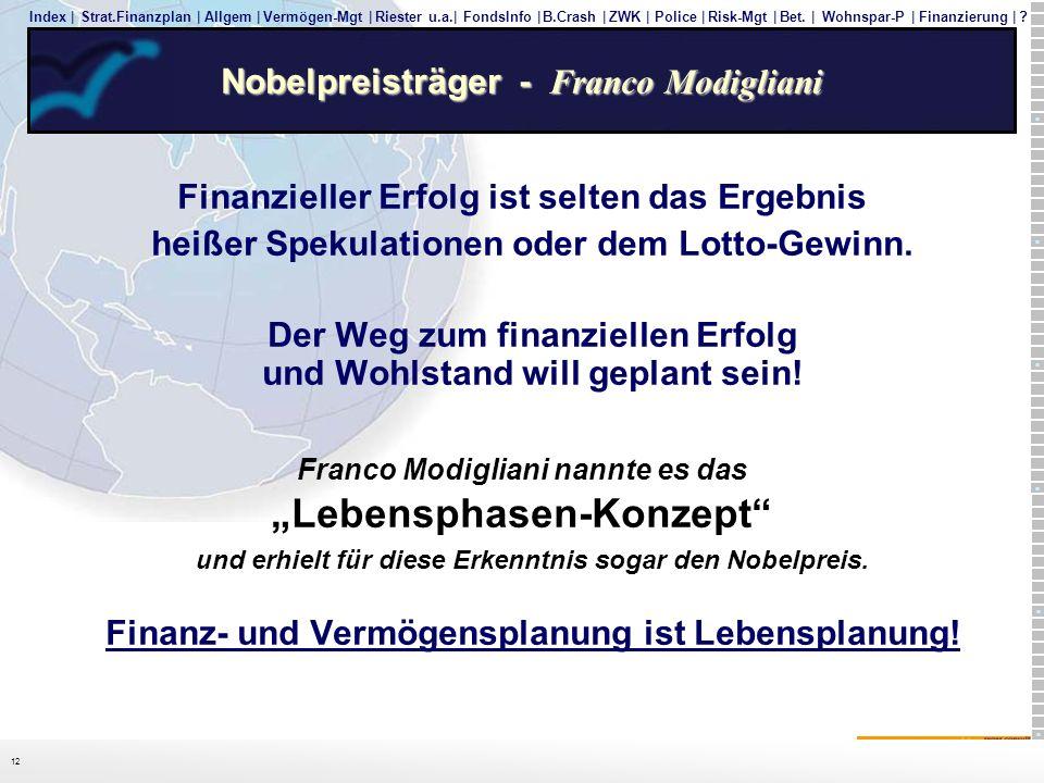 Nobelpreisträger - Franco Modigliani