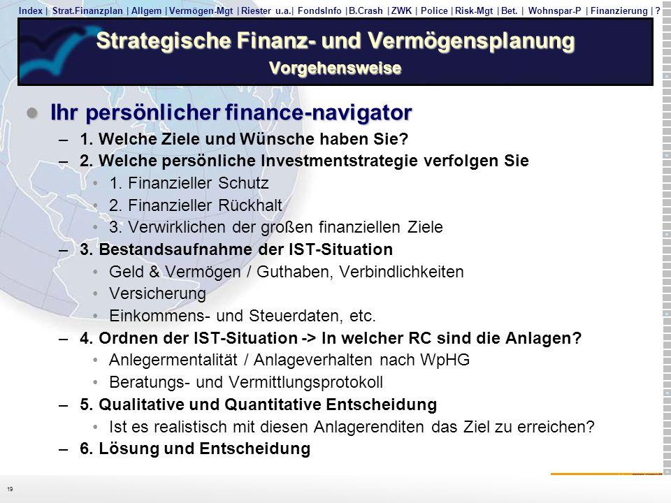 Strategische Finanz- und Vermögensplanung Vorgehensweise