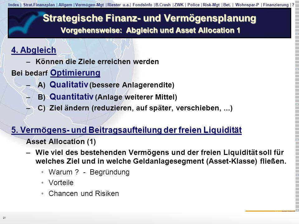 Strategische Finanz- und Vermögensplanung Vorgehensweise: Abgleich und Asset Allocation 1