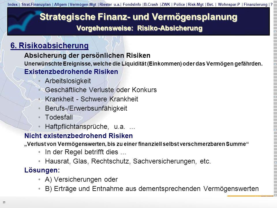 Strategische Finanz- und Vermögensplanung Vorgehensweise: Risiko-Absicherung