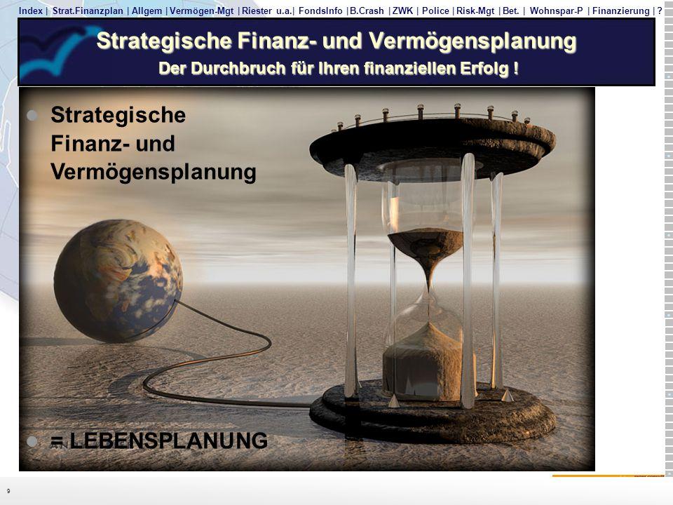 Strategische Finanz- und Vermögensplanung