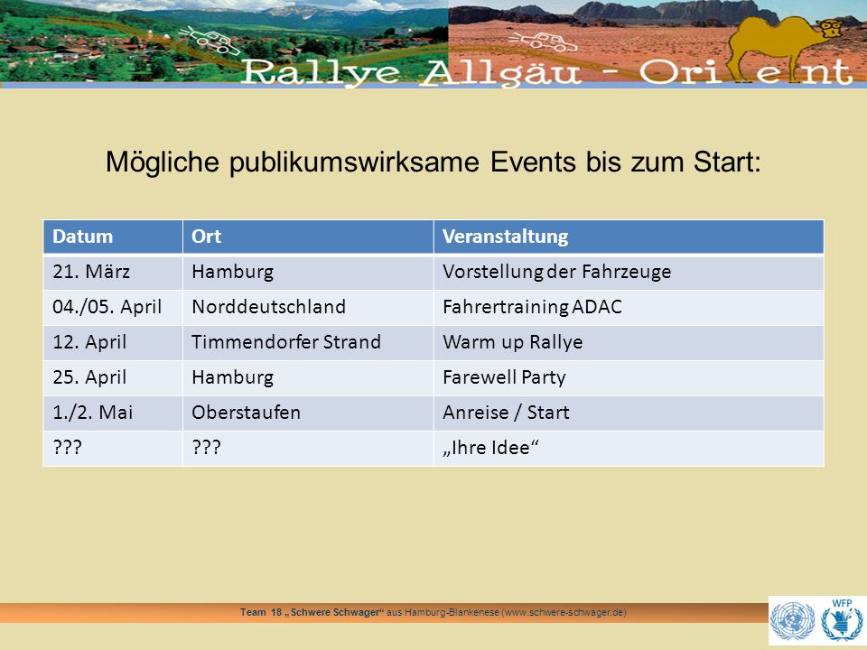 Mögliche publikumswirksame Events bis zum Start: