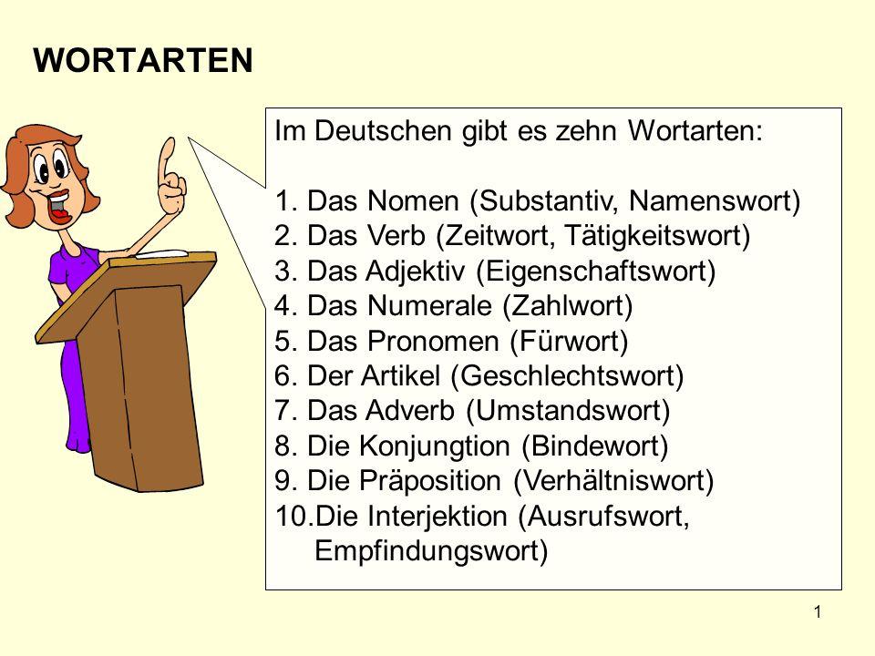 WORTARTEN Im Deutschen gibt es zehn Wortarten: