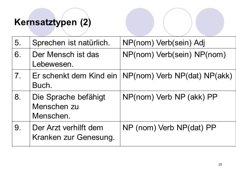 Kernsatztypen (2) 5. Sprechen ist natürlich. NP(nom) Verb(sein) Adj 6.