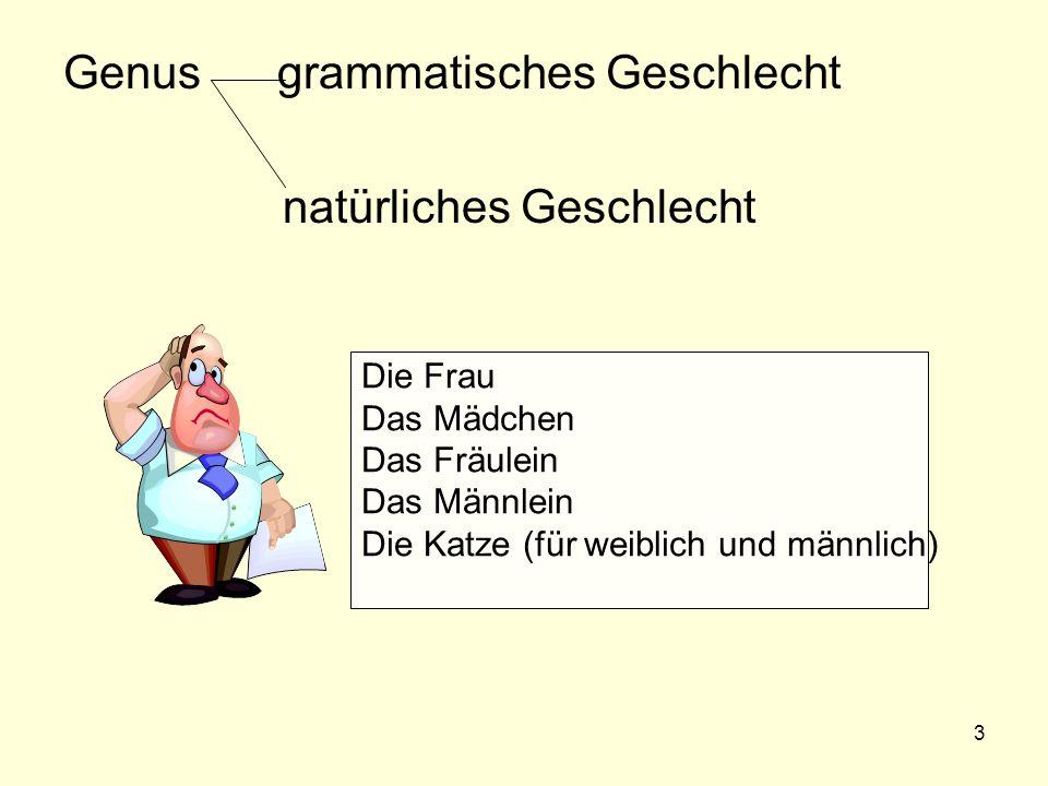 Genus grammatisches Geschlecht natürliches Geschlecht