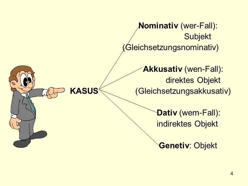 Nominativ (wer-Fall):