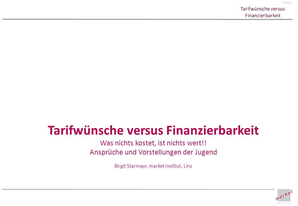 Tarifwünsche versus Finanzierbarkeit