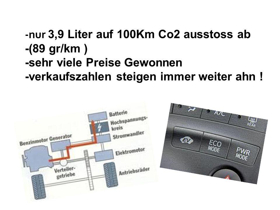 -nur 3,9 Liter auf 100Km Co2 ausstoss ab