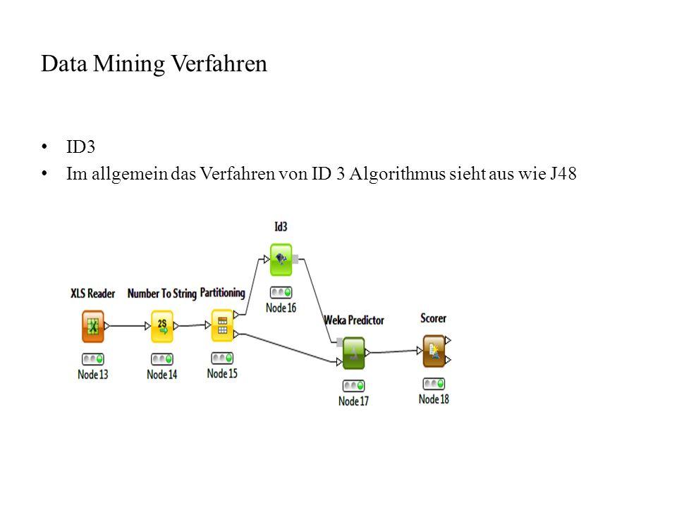 Data Mining Verfahren ID3