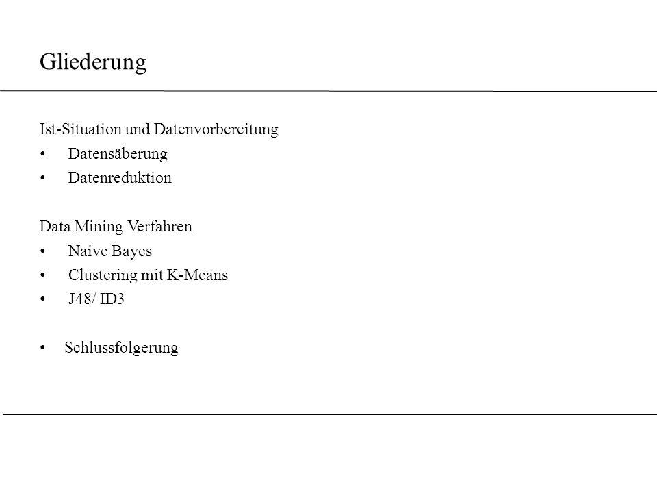Gliederung Ist-Situation und Datenvorbereitung Datensäberung