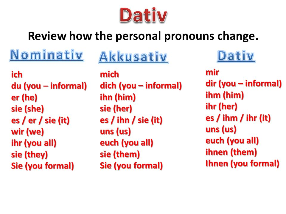 Review how the personal pronouns change.