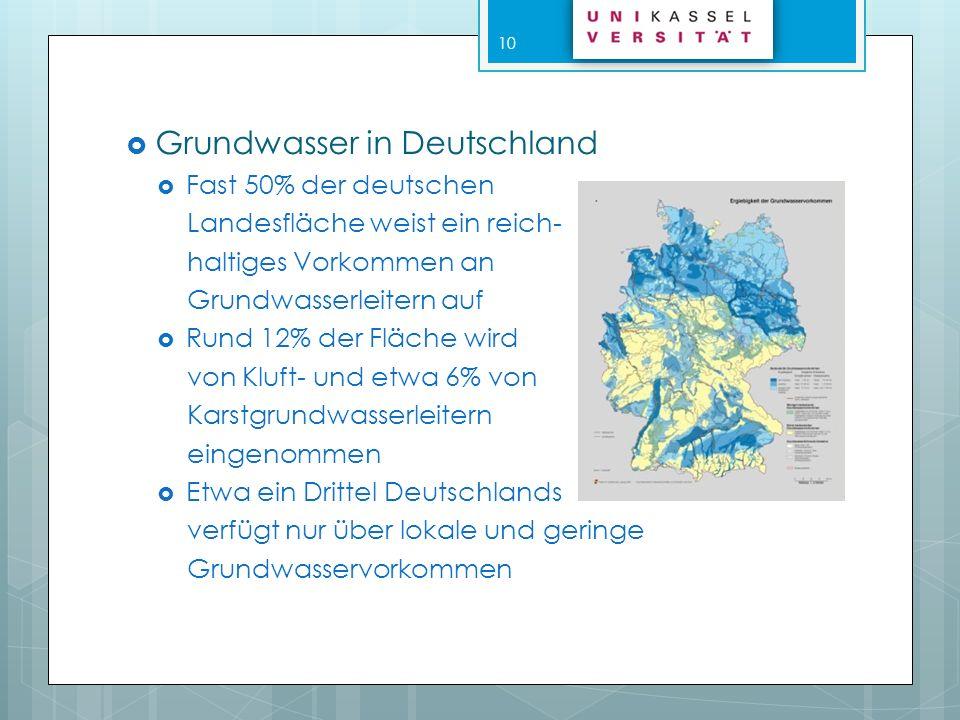 Grundwasser in Deutschland
