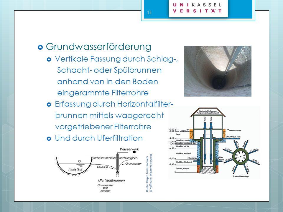 Grundwasserförderung