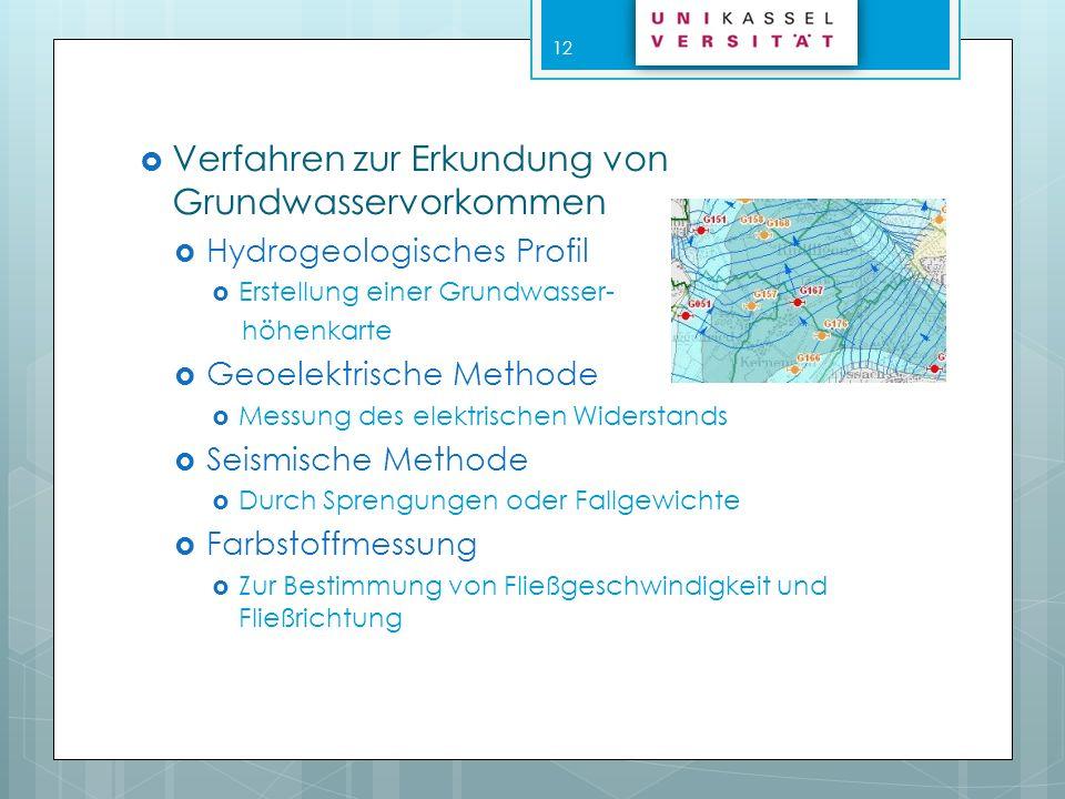 Verfahren zur Erkundung von Grundwasservorkommen