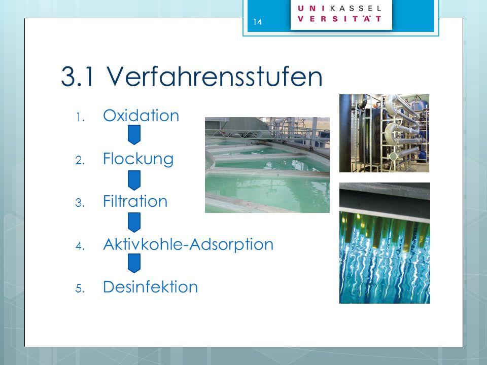 3.1 Verfahrensstufen Oxidation Flockung Filtration